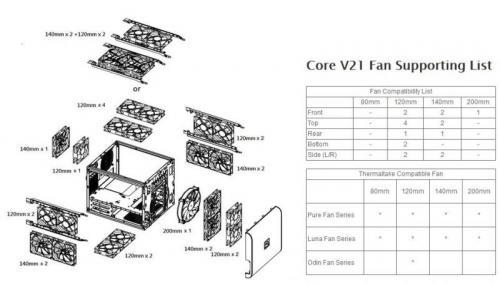 V21 Fan.JPG